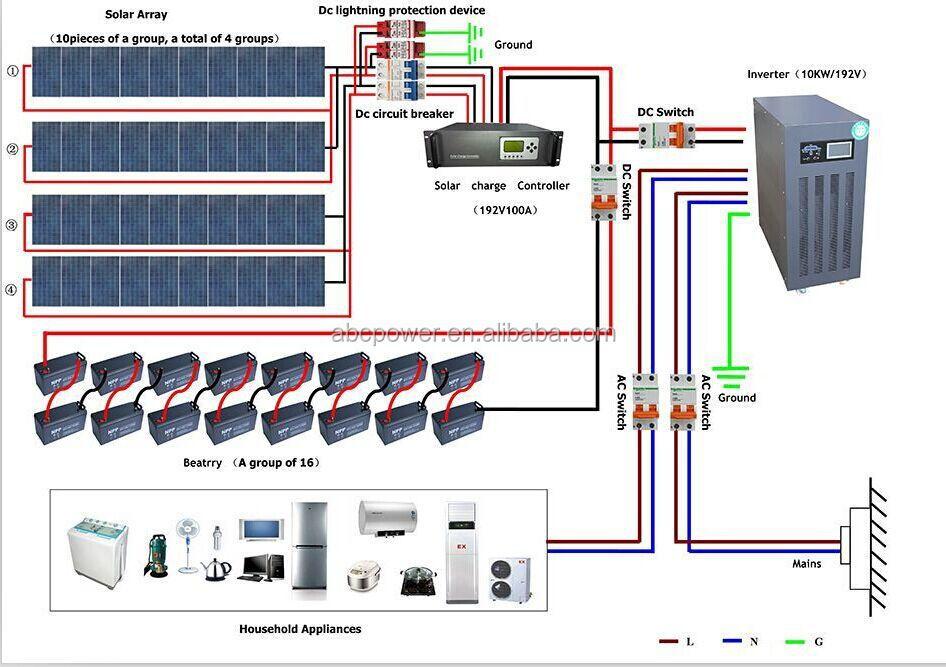 6000 W System10kw 20kw Completo Sistema De Paneles Solares