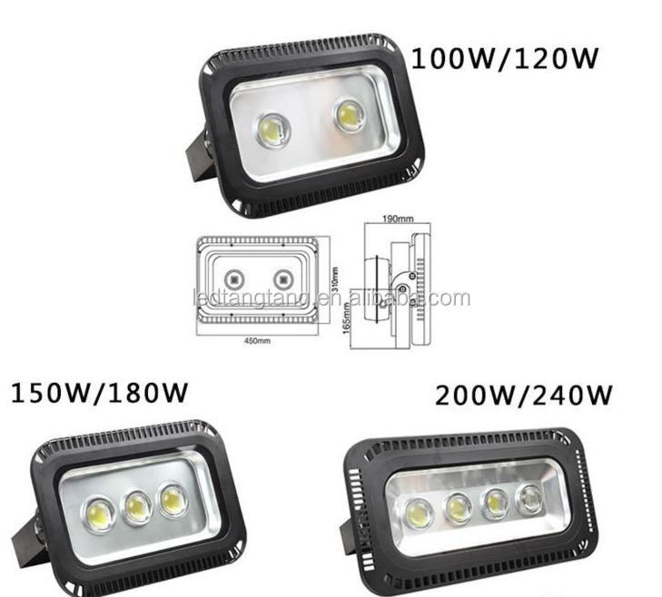 Spotlights Type And Ce,Rohs Certification Led Par Light Waterproof ...