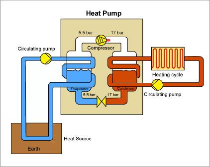 Geothermal Water To Water Heat Pump Heating Cooling 40kw