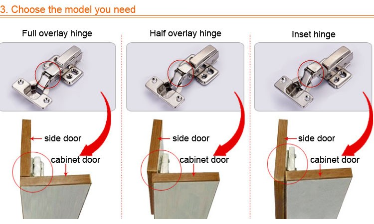 Different door cabinet hinge types of hinges with euro for Different types of cabinets
