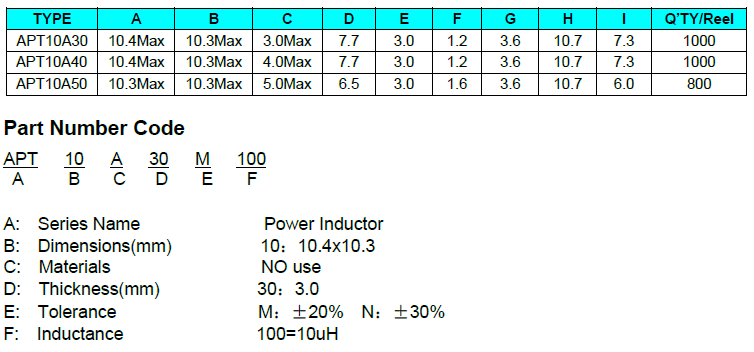 coilank brand smd power inductor 22uh ferrite core micro induction coil - Omax 3