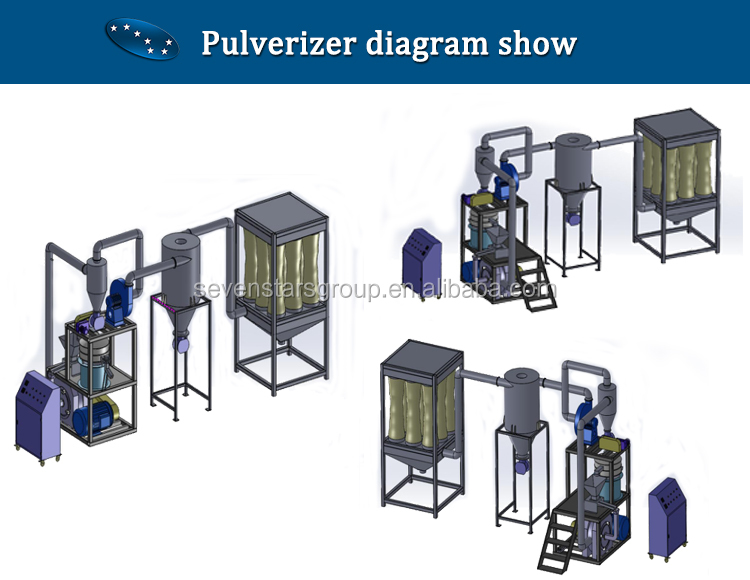 CE Certified hard plastic pulverizer machine / powder making machine / mill machine with low price