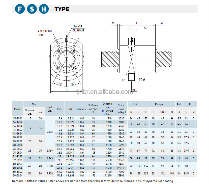 Screw catalogue pdf hiwin ball