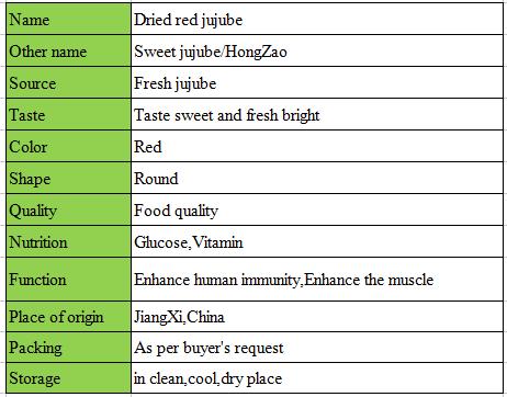 Organic certified good for woman dry red jujube sweet jujube