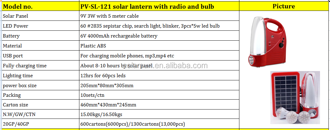 500 w portable solar power system home use complete solar system kit for tv computer fan lighting