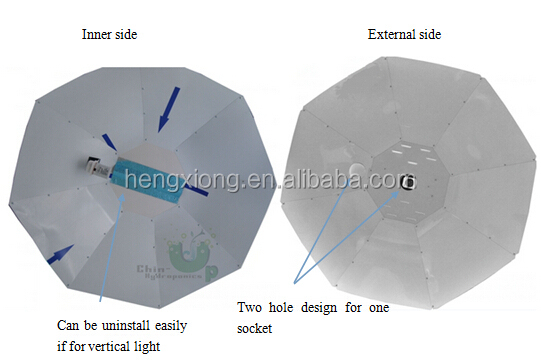 Parabolique aluminis r flecteurs led r flecteur for Miroir solaire parabolique