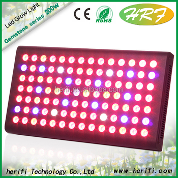 Medical Plant Growing Light 300w Led Grow Light Full Spectrum 100 ...