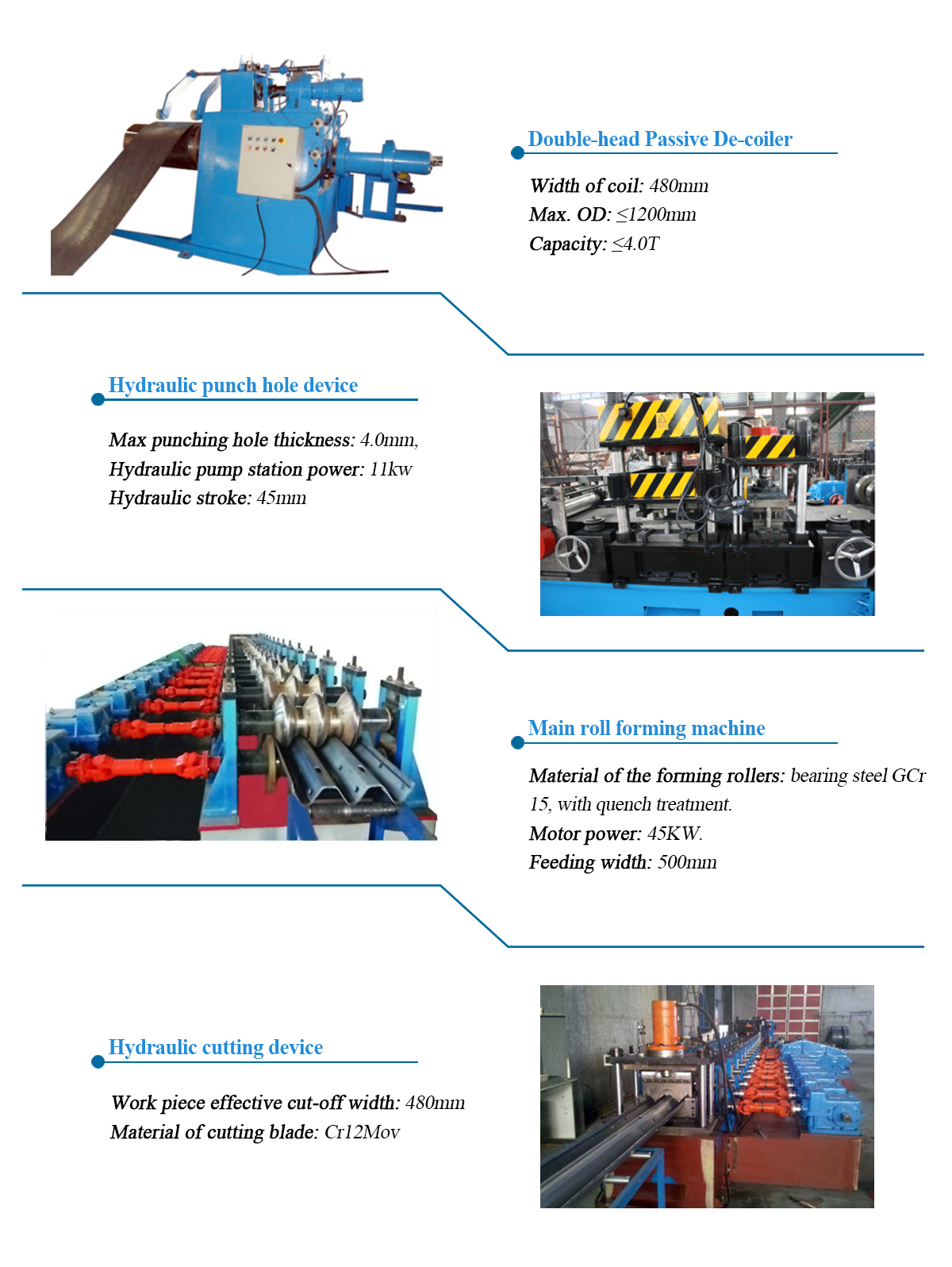 Galvanized Steel Highway Guardrail Tile Making Automatic Roll Forming Machine