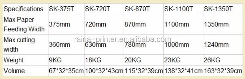 Sk 870t Plotter Cutter Use Artcut Flex 10 Vinyl Cutting