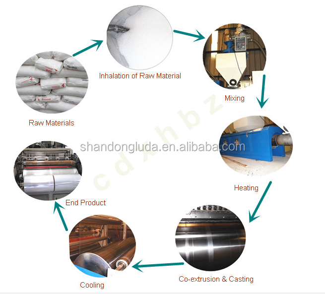 High clear LLDPE Pallet wrapping PE cling wrap film Shandong
