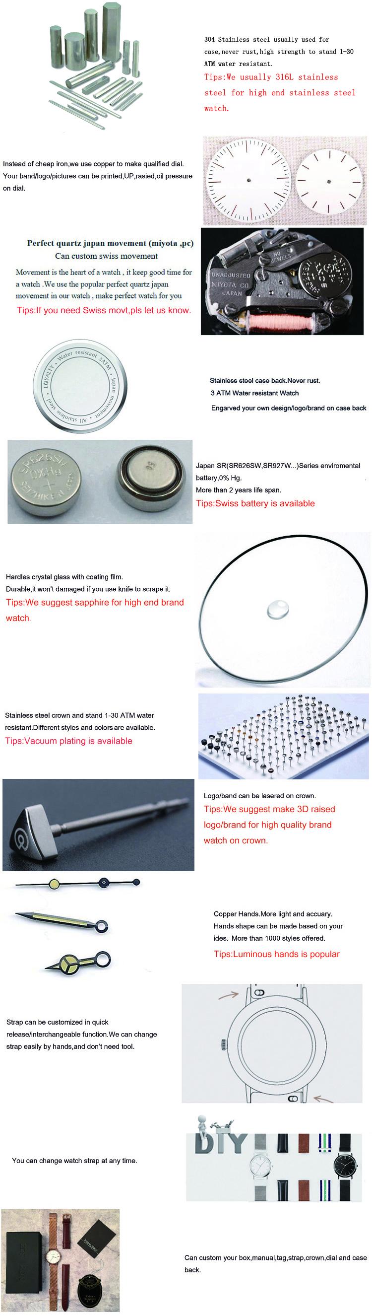 Geneva Nylon Japan Movement Quartz Sr626sw Stainless Steel