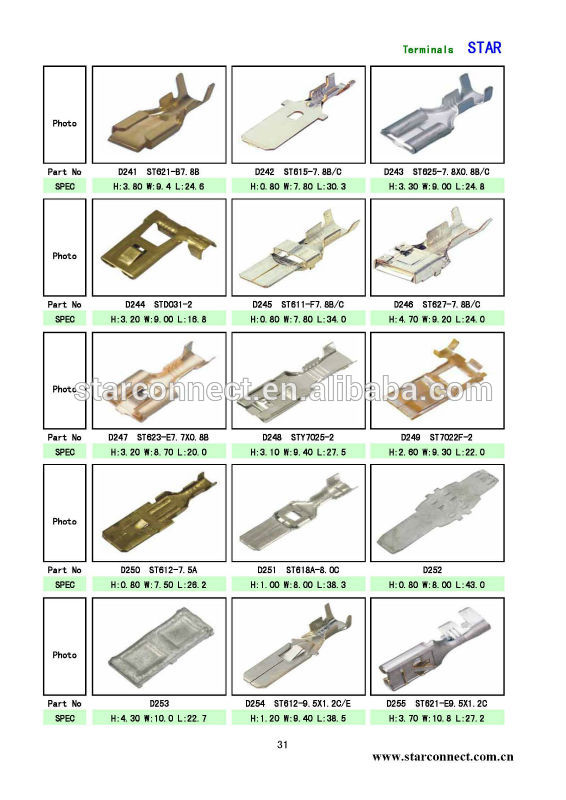 Wire harness types