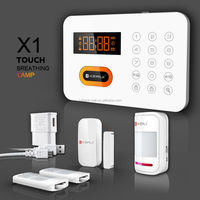 2014 Most Popular GSM Alarm System with touch keys