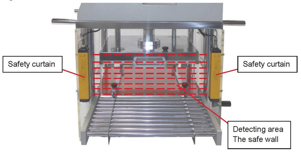 electrode die cutter
