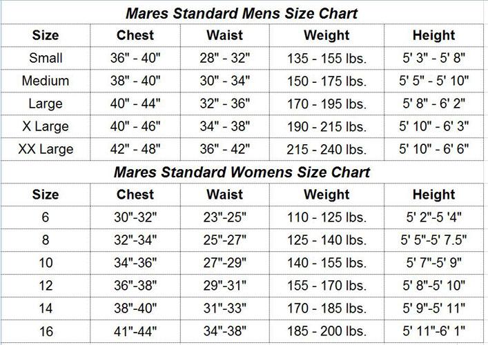 Body glove wetsuit size chart uk