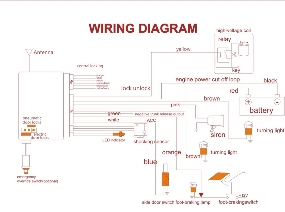 car starter wiring diagram simple html with One Way Car Alarm System With Manual Central Door Lock Unlock Lb 102 on One way car alarm system with manual central door lock unlock LB 102 further How To Measure Dc Voltage With Digital furthermore Diagrams besides 33e0z 1990 Clubcar Gas Wireing Diagram likewise 63044 Pre Made Wiring Harness Vs Making Your Own.