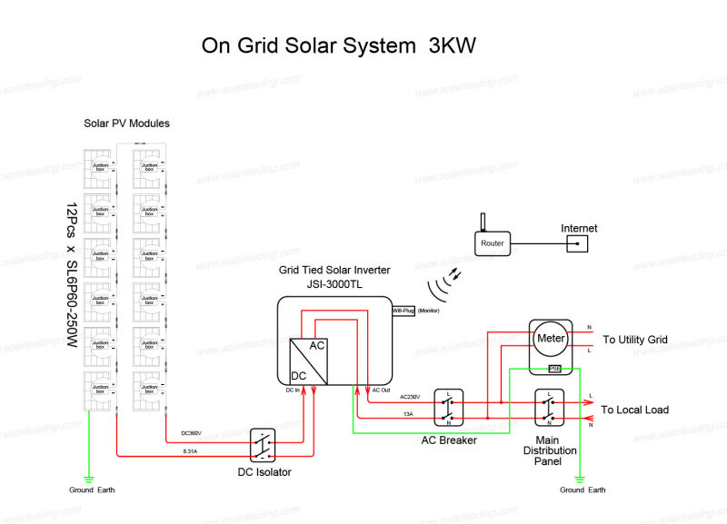 New Design 3kw Home Solar Electricity Generation System Include Power  Inverter For Mexico Market