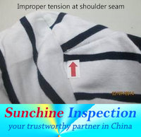 Apparel Quality Control Services in Bangladesh and Chinan by Third Party Inspection Agency in Greater Asia