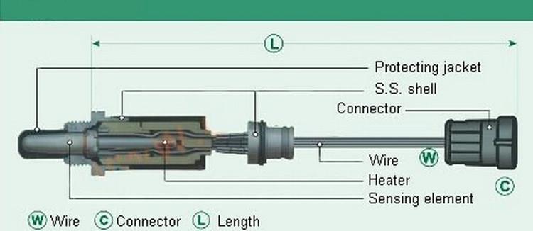 high grade 4 wire denso oxygen sensor buy oxygen sensor,denso Tiburon O2 Sensor Wiring Diagram denso o2 sensor wiring diagram