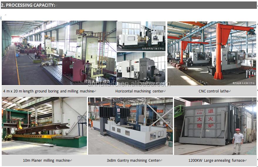 China Supplier Electro-hydraulic Servo Press Break,Wc67y 80t/3200 ...
