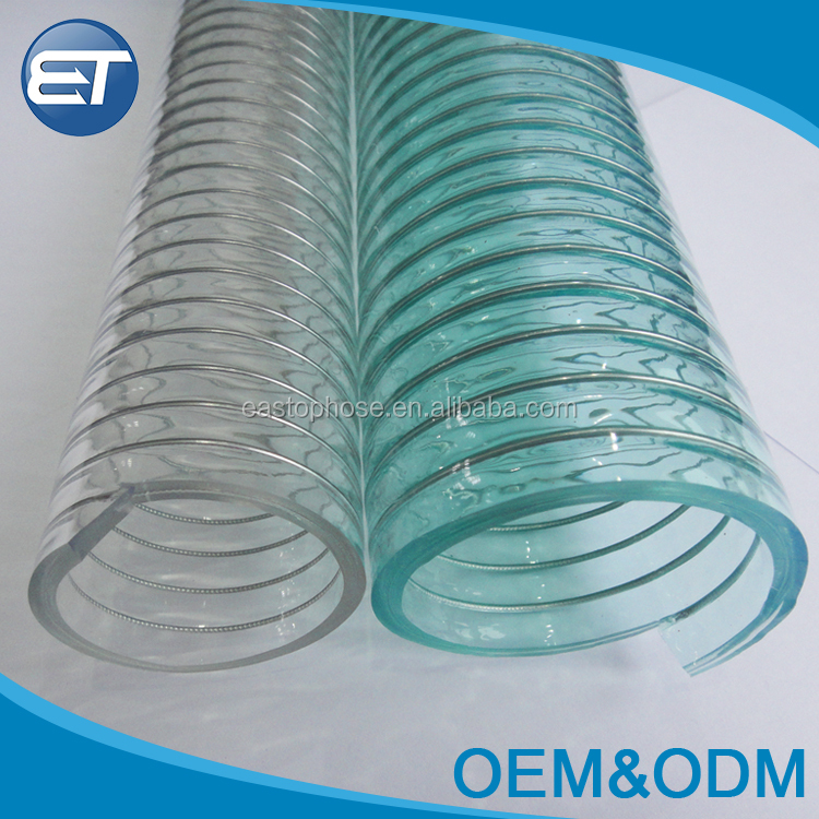 China covered wire hose wholesale 🇨🇳 - Alibaba