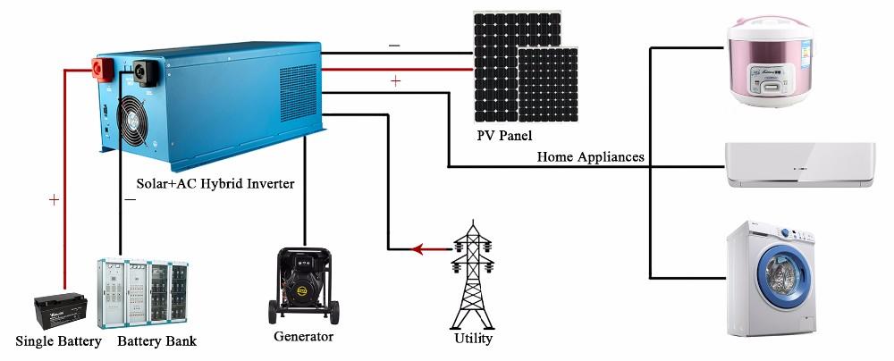 Air Conditioning Pv System Pure Sine Wave 12v 24v 220v Ac