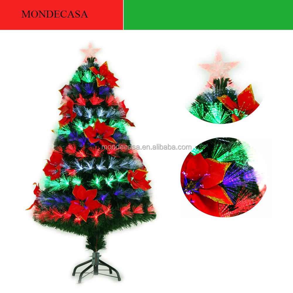 Christmas Tree Lighting With Rainbow