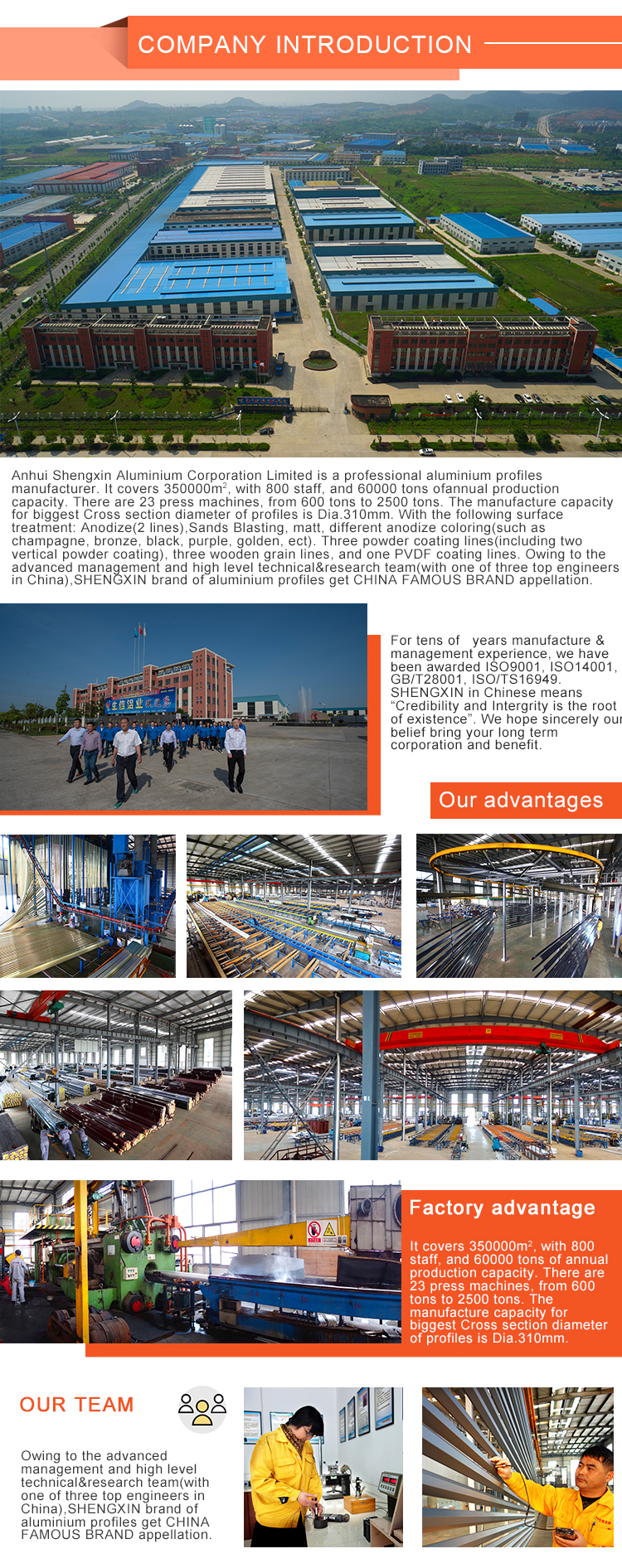 Shengxin New designed high-hardness aluminum profiles for sliding windows in architectural Construction