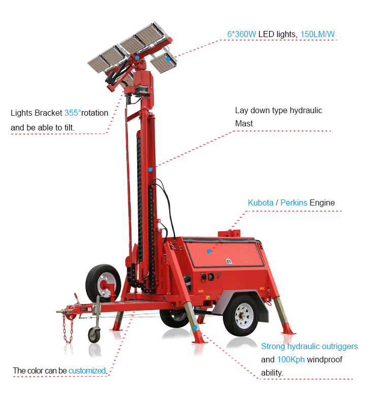 Mobile Diesel Led Explosion Proof Lighting For Outdoor