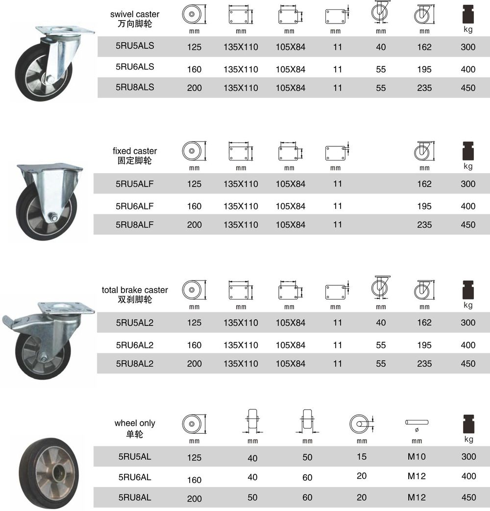 8 Quot Rigid Rubber Caster Wheel 200mm Europe Standard