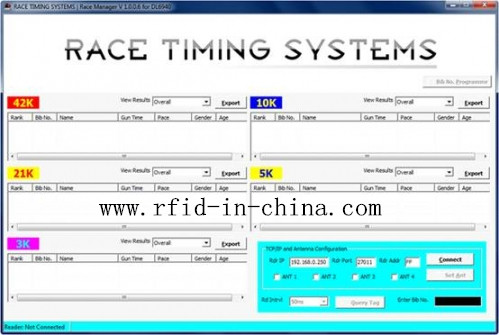 Race Timing Software Rfid System