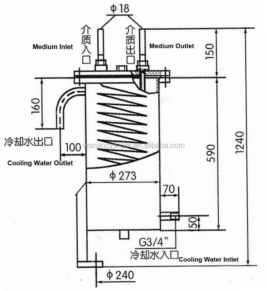 boiler water sample cooler