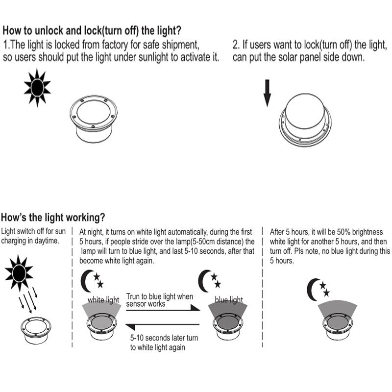 instructions d'installation de la lumière du commandant de la fureur