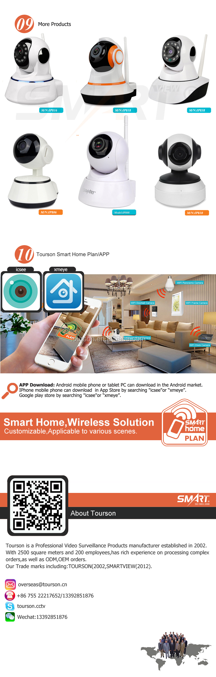 Hd 720p Pan Tilt Smart Home Wifi Wireless Ip Security Camera - Buy Ip  Security Camera,Security Camera,Wireless Security Camera Product on  Alibaba com
