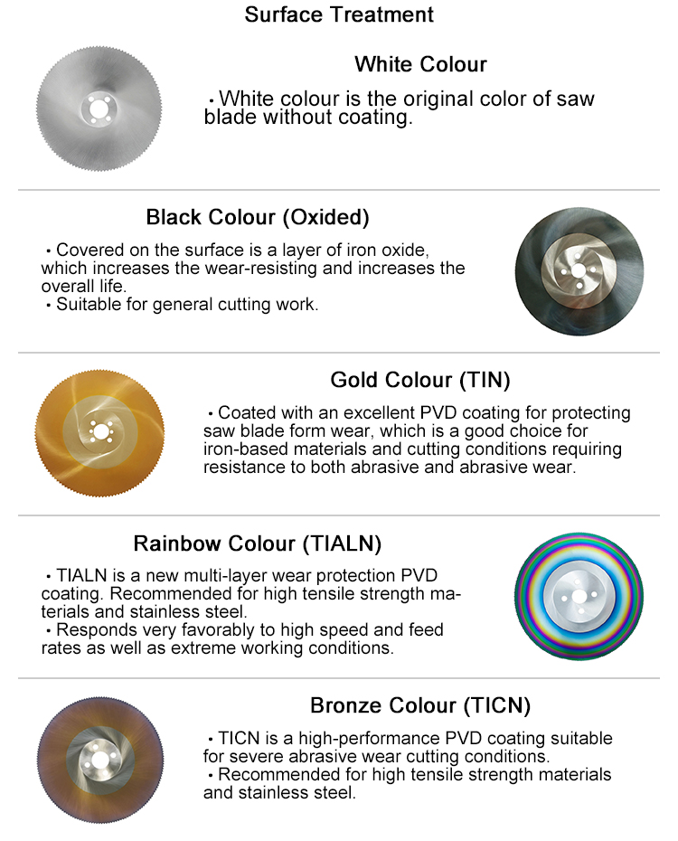 Rainbow Color Finish HSS Saw Blade for Metal Wood Plastic Tube Profile Cutting