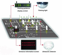 Smart auto detectie Ultrasone 2 in 1 <span class=keywords><strong>Sensor</strong></span> Parking Guidance System