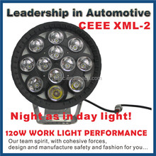 RGB cree XML-2 10W chip IP68 led work light 120W 9.7inch for fishing boat industrial truck off road