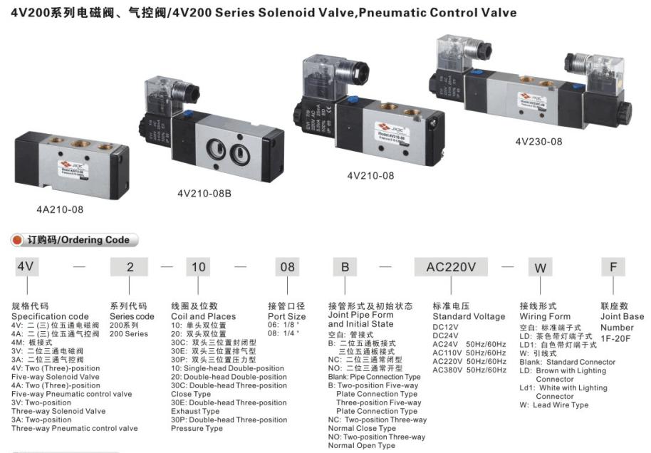 Airtac Type 4v210-06 4v210-08 5 2 Way Solenoid Valve Wiring Diagram on 2 way rocker switch diagram, 2 way wire, 2 way shock absorber, 2 way frame, 2 way valve, 2 way cabinet, 2 way switches diagram, 2 way solenoid, easy 3 way switch diagram, 2 way door, 2 way clutch, 2 way plug,