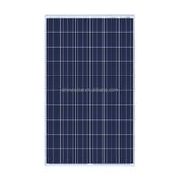 size solar panel 250w poly solar panel shenzhen