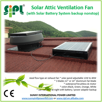 Sunny air circulation heat cooling attic exhaust fan with for Attic air circulation