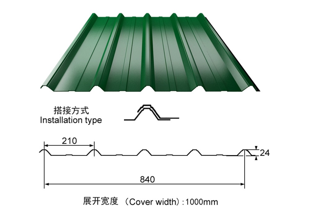 Construction Building Materials Sheet Metal Roofing