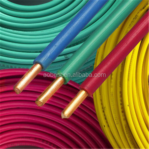 High Quality Pvc Insulated Electrical Wiring Types Building Wire ...