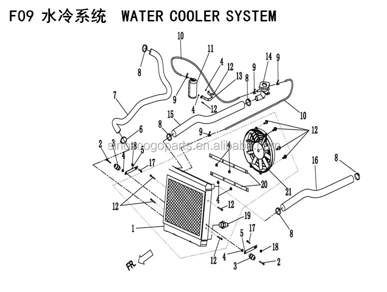 gear box for xy300utv  xy300utv rear differential  xinyang