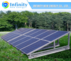 Best PV Supplier Poly 300W 72 Cells Flexible Solar Panel for Home Use