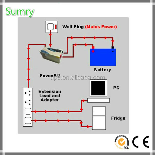 Solar Power Inverter 1500w 12v 220v Solar Inverter Circuit Diagram