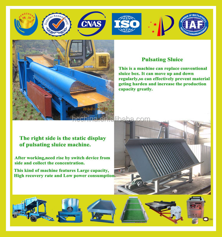 High Recovery Rate Gold Sluice With Rubber Mat For
