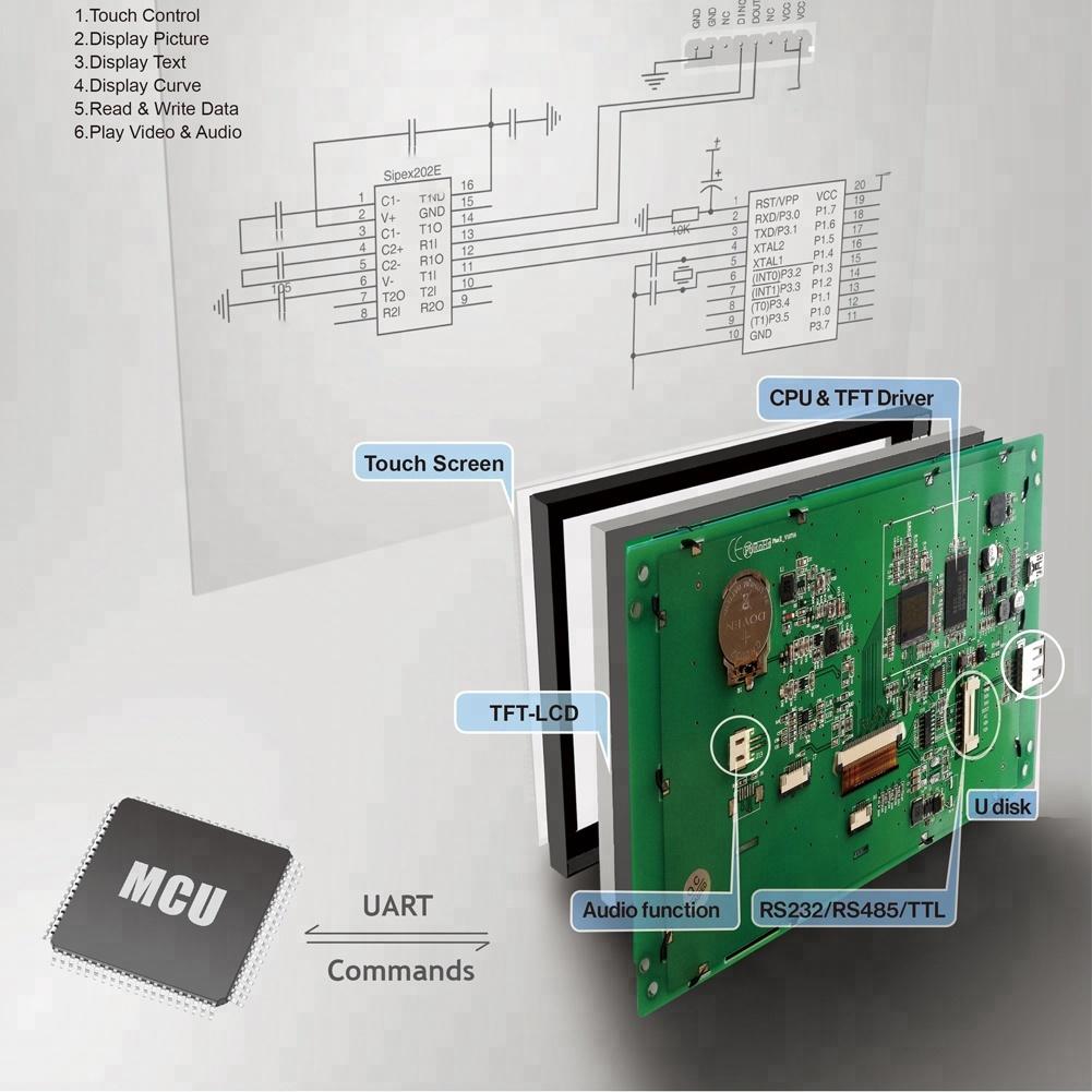 Demo Board Demo Board & Accessories Hdmi Vga 2av 30p Lvds Controller Board Monitor For Raspberry Pi 2 For Chimei Innolux Hj070na 7 1024x600 Tft Lcd Display Panel
