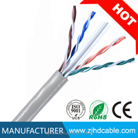 manufactory bare copper utp 25 pair cat 6 cable