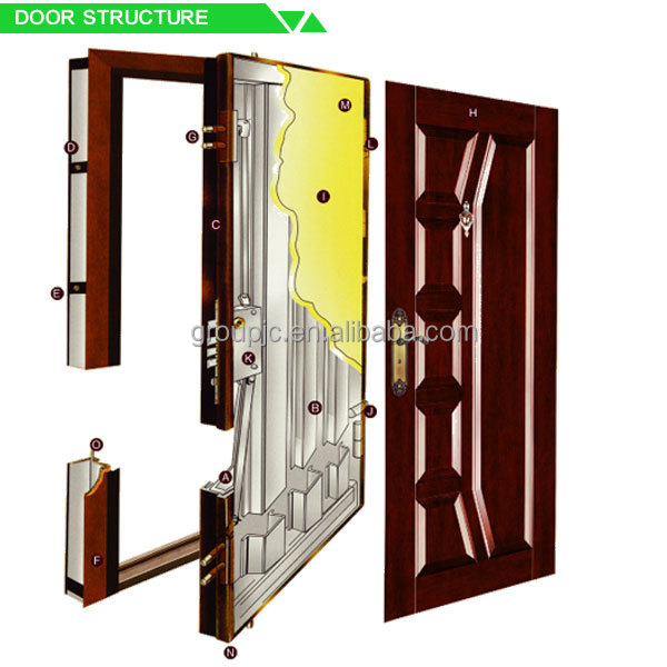 Interior wooden paints for iron gate steel frame building for Building door design
