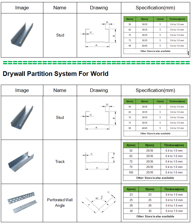 Ceiling grid components metal stud price philippines buy for Drywall delivery cost